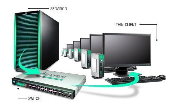 thin_clients